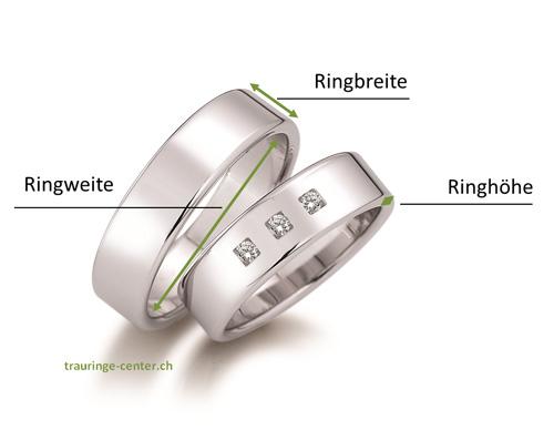Ring-Masse